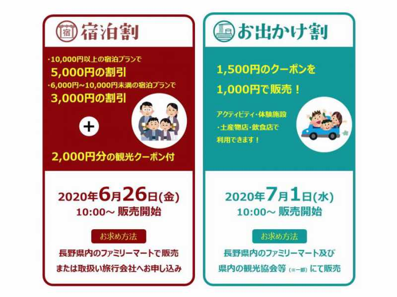 長野県民限定クーポン使えます!